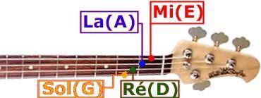 basse par un non luthier/non mélomane/non musicien - Page 4 Basse